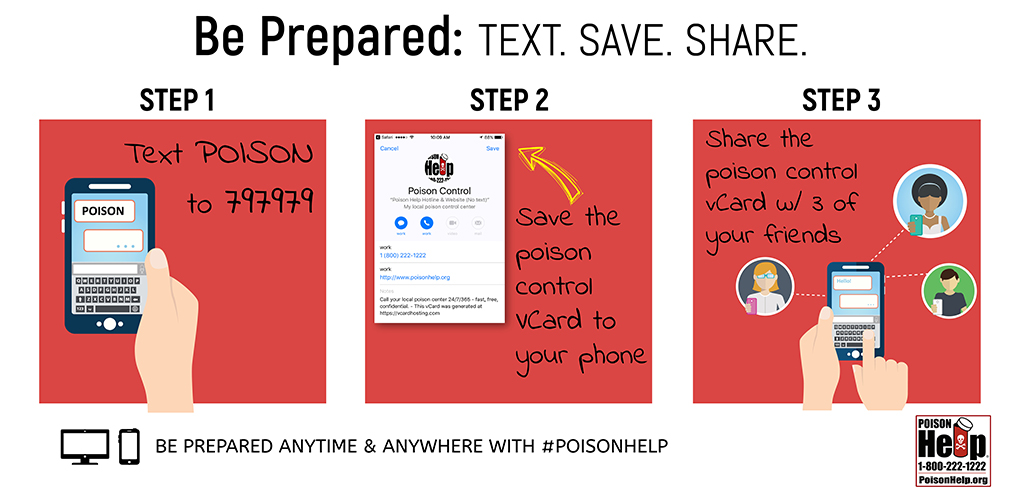 Text, Save, Share - Poison Prevention 1-800-222-1222