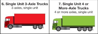 3 or 4 Axle