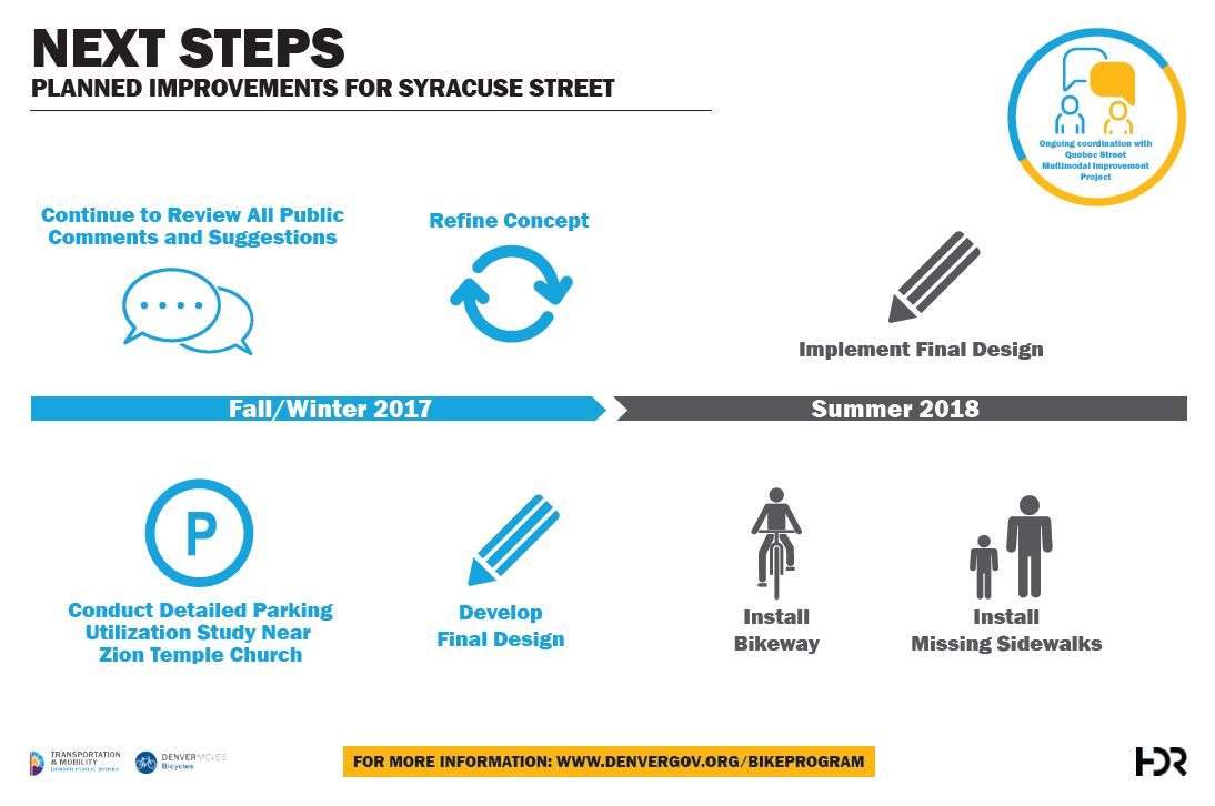 4. Below highlights next steps for planned improvements along Syracuse Street. A detailed parking utilization study near Zion Temple Church will be conducted in conjunction with the development of final design plans. Implementation of bicycle facilities is scheduled to occur in summer 2018.