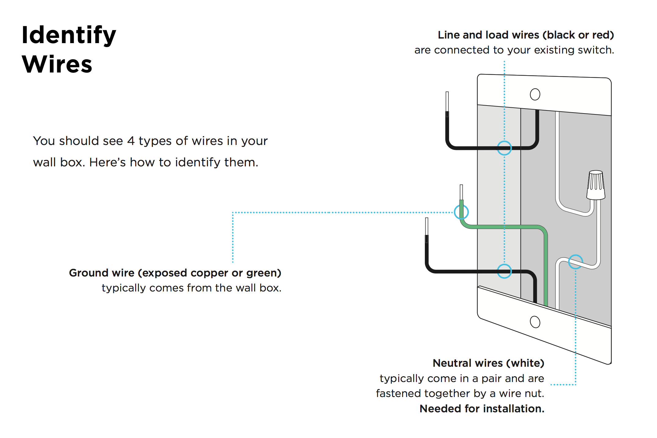 Interested In Becoming A Pilot For The Ecobee Switch Beta Trials Wire Nut Diagram Lets Make Sure Your Wiring Set Up Is Compatible If One Location Isnt You Can Check Others