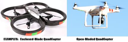 QUAD COPTERS & DRONES Definition: