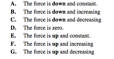 The next three questionsrefer to a coin which is tossed straight up into the air. After it is released it moves upward, reaches its highest point and falls back down again.Use one of the following choices (A through G) to indicate the force acting on the coin for each of the cases described below. Answer choice J if you think that none is correct. Ignore any effects of air resistance.