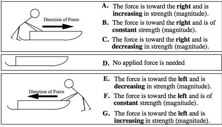 "<span style=""color: #000000;"">A sled on ice moves in the ways described in the next three questions. Friction is so small that it can be ignored. A person wearing spiked shoes standing on the ice can apply a force to the sled and push it along the ice. Choose the one force (A through G) which would keep the sled moving as described in each statement below. Answer choice J if you think that none is correct. </span>"