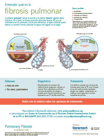 <em>Disease Awareness Poster - </em>Spanish