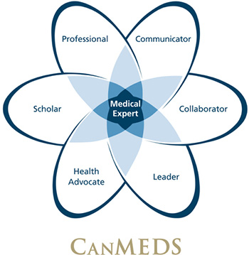 CanMEDs Schema 2015