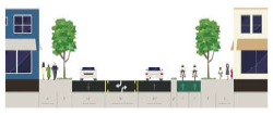 Protected bike lanes (one side)