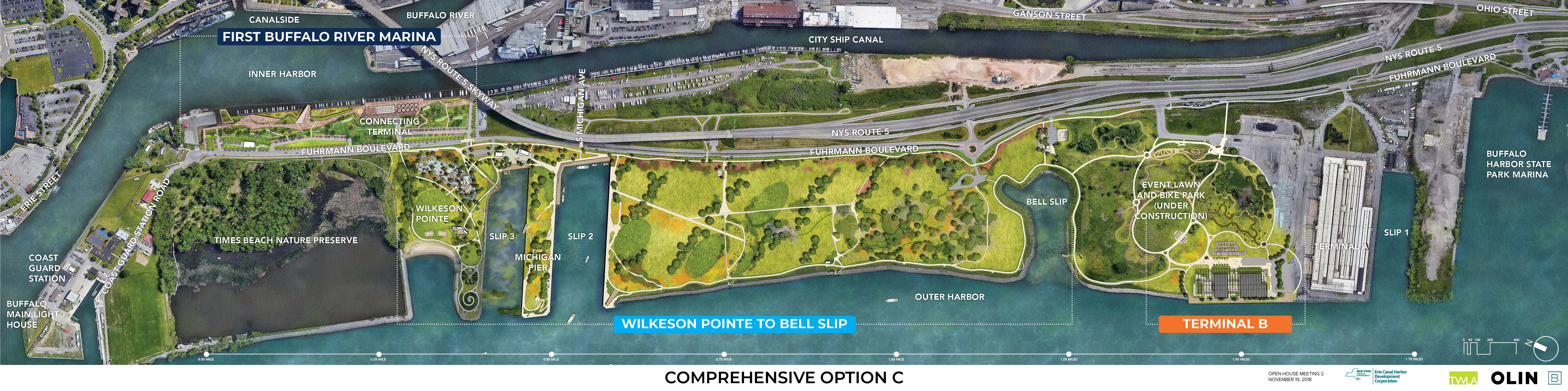 Overall Outer Harbor Capital Plan Option C