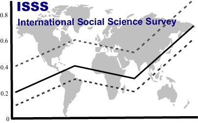 International Social Science Survey<br>- Academic, scientific, unbiased<br>- Director: Professor Jonathan Kelley