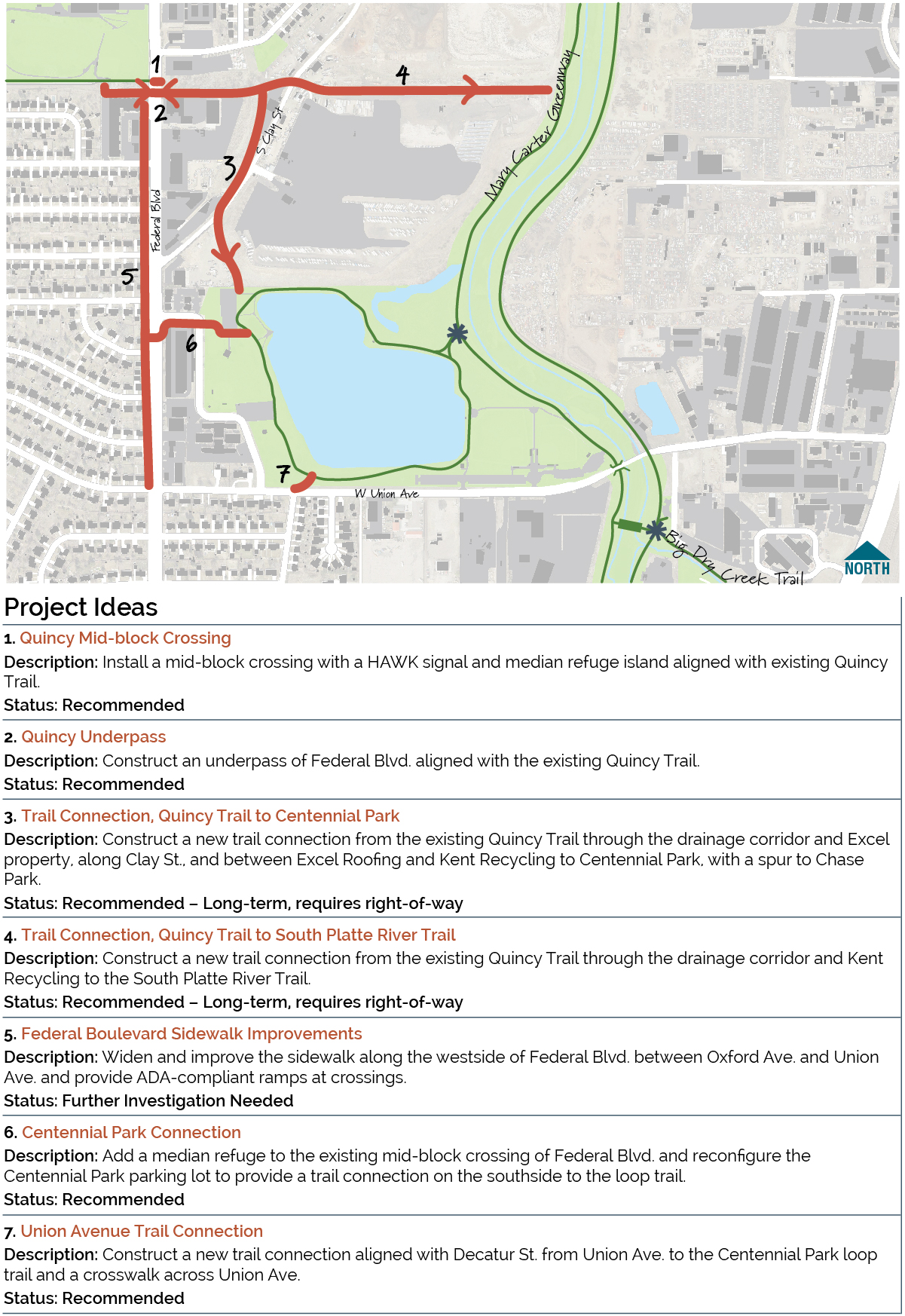 Federal Blvd Project Ideas