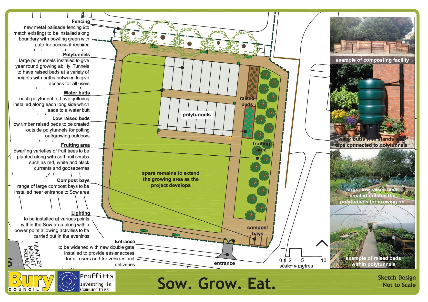 Sow. Grow. Eat. Project Proposal