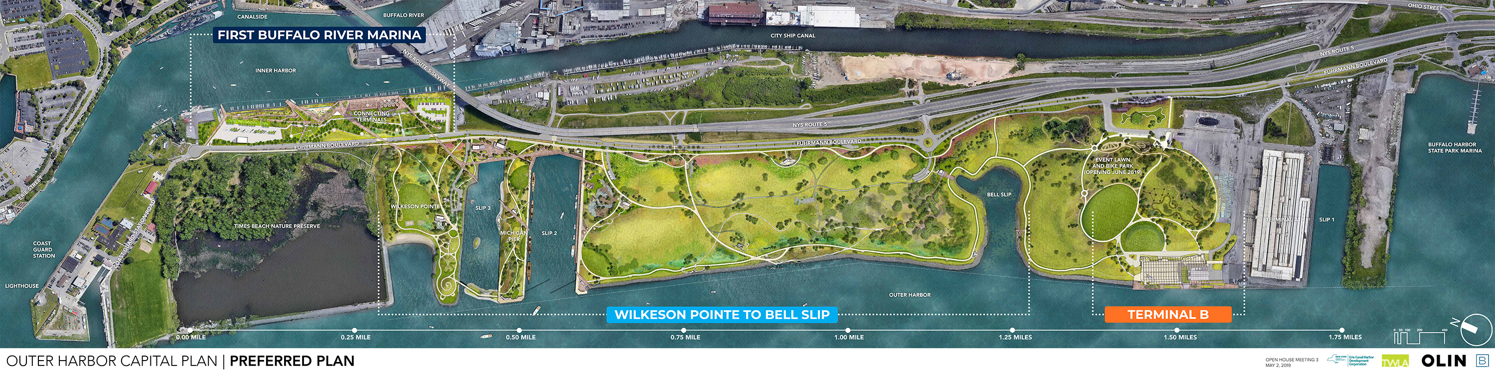 Overall Outer Harbor Preferred Capital Plan