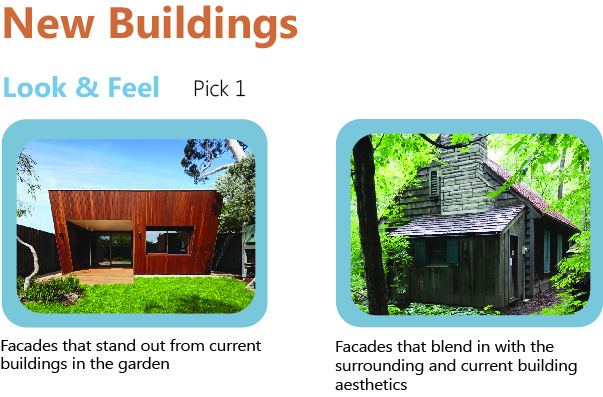 Use this photo as a guide for answering the checkboxes below: choose one option that outlines your vision for the new buildings/additional to the Garden.