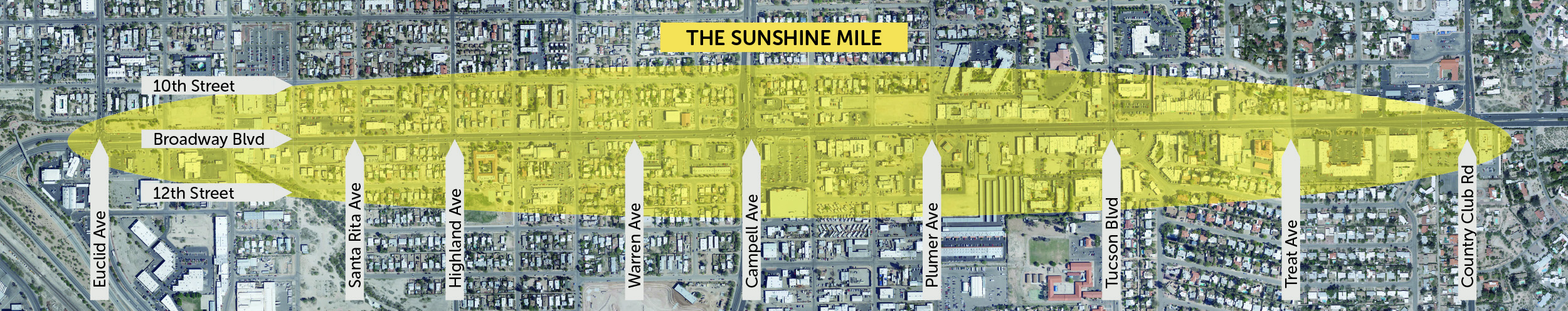 The Sunshine Mile along Broadway Boulevard
