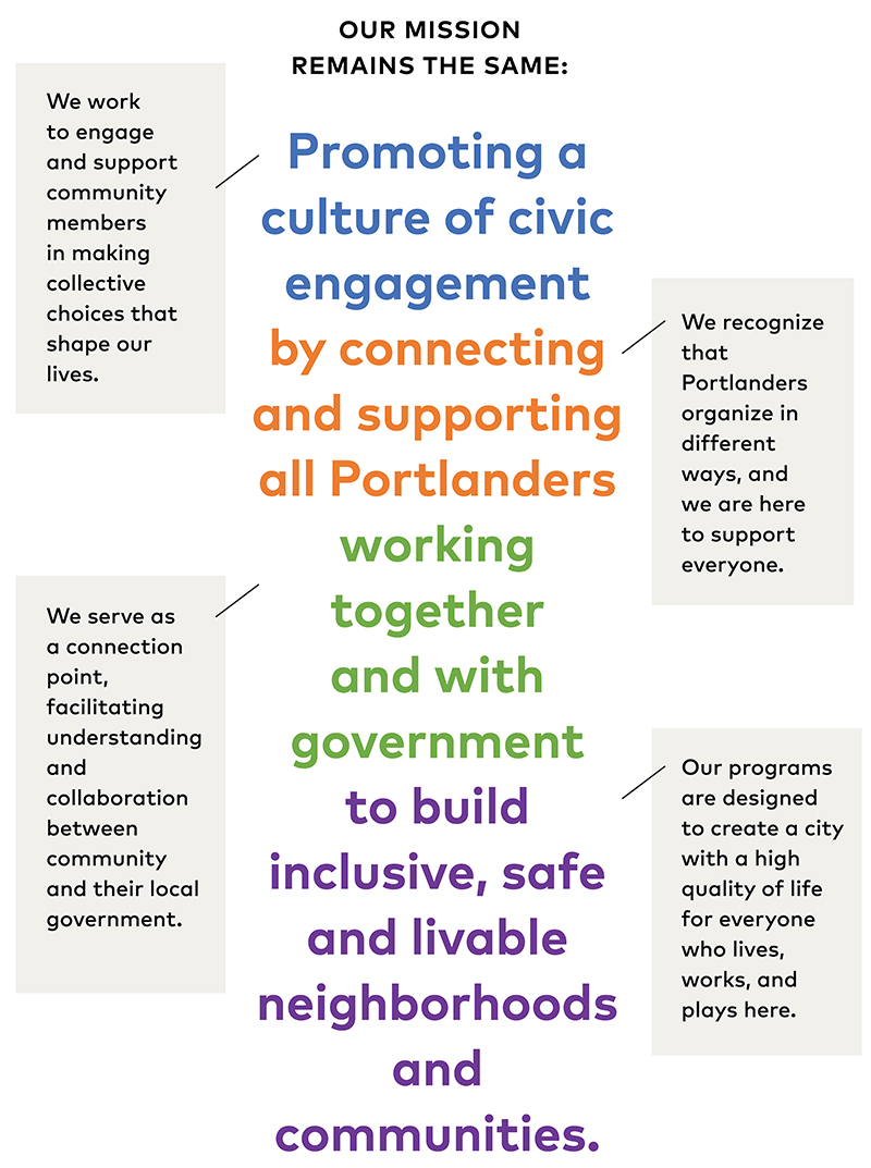 Mission of Civic Life