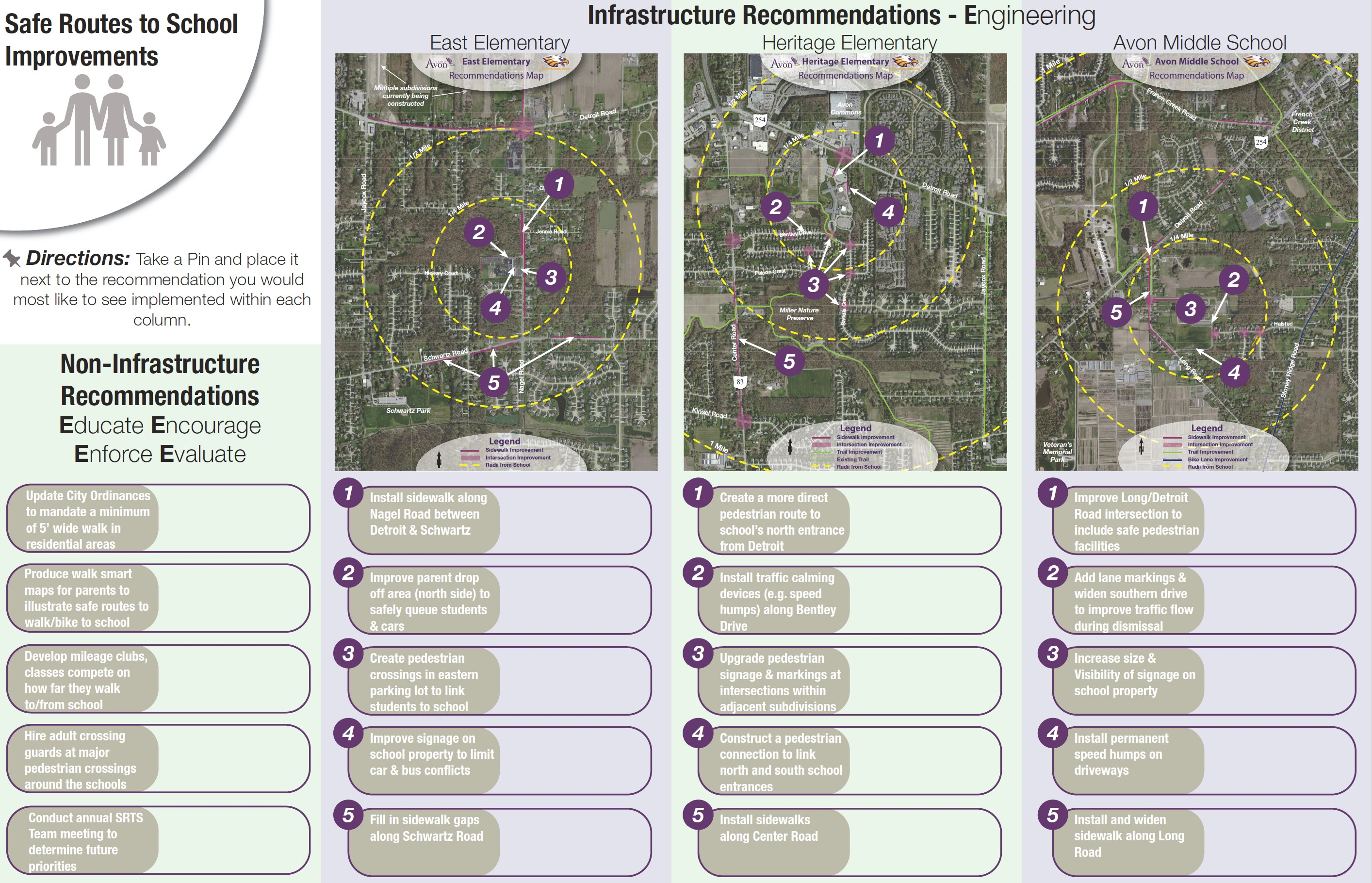 Safe Routes to School Improvements