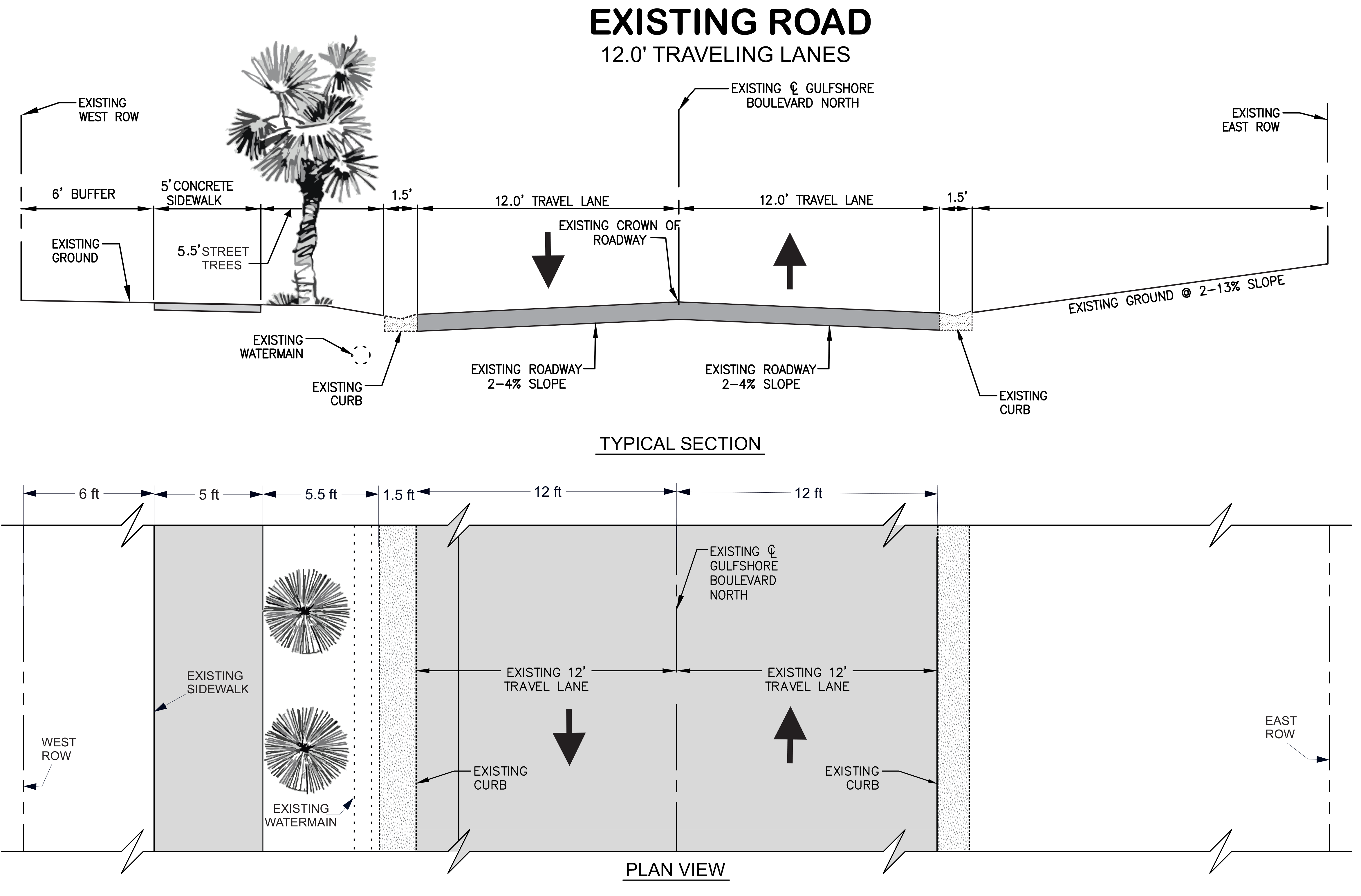 Existing cross section of Gulf Shore Boulevard