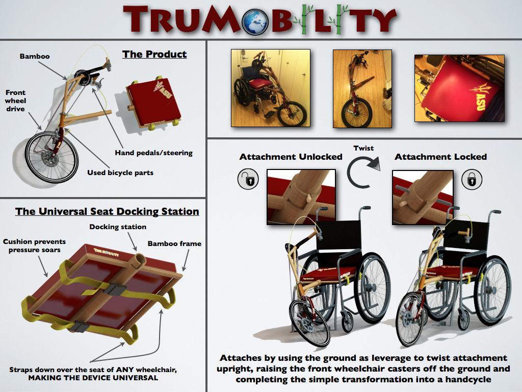 The hand-cycle component docks to the seat component at an angle. When the hand-cycle component is twisted into an upright position, it locks into place and lifts the front caster wheels of the wheelchair off the ground.