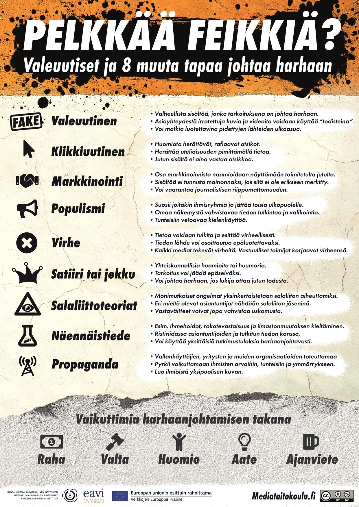 Pelkkää feikkiä - juliste