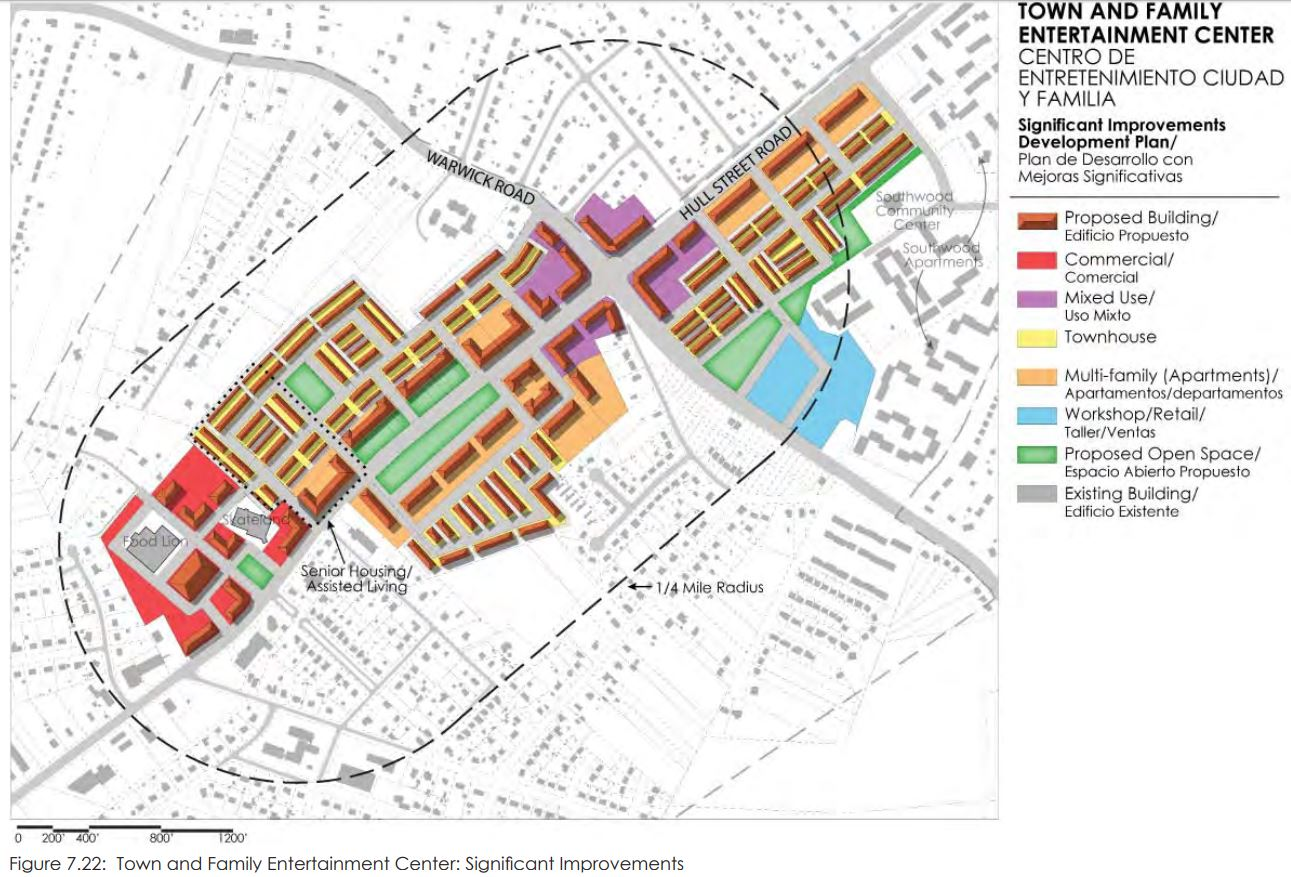 """<strong>Vision for Hull/Warwick Activity Center from the Hull Street Revitalization Plan:</strong> <br>""""The Town and Family Entertainment Center"""" – """"The Town and Family Entertainment Center will be a gateway to the Hull street corridor from Richmond. It envisions two central hubs – one in the Food Lion area and the other at the Warwick intersection."""