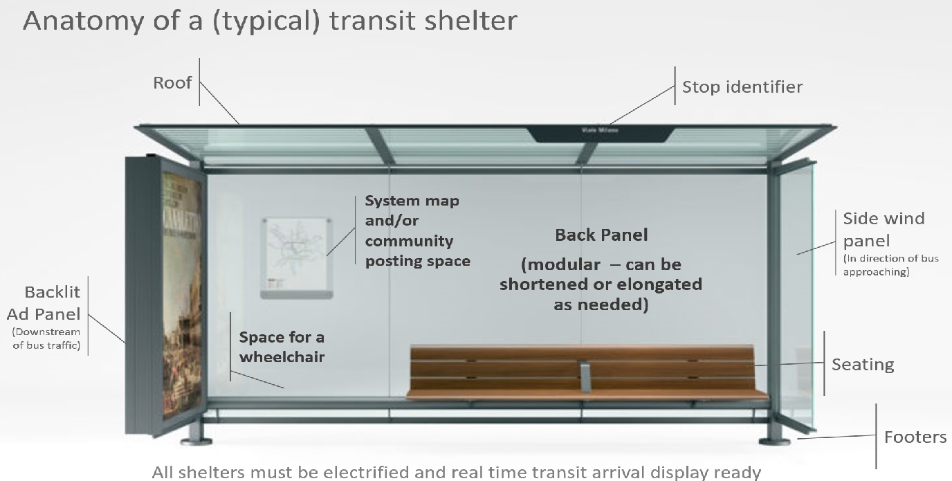 Basic Elements of a Transit Shelter - For Informational Purposes