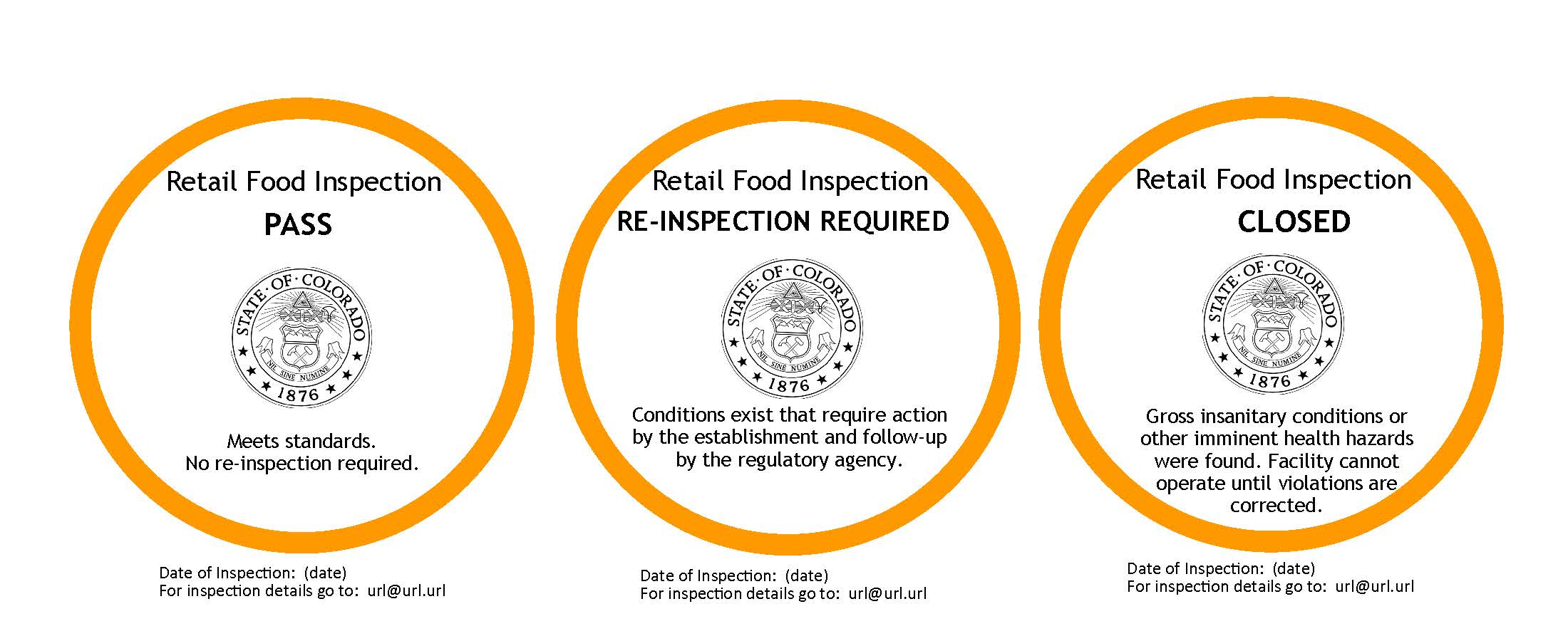 """The next question refers to the current Colorado Retail Food Establishment Inspection Rating System and is pictured below. Following a food safety inspection, the retail food establishment is ratedas """"Pass"""", """"Re-inspection Required"""", or """"Closed."""""""