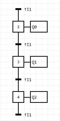 Figure:
