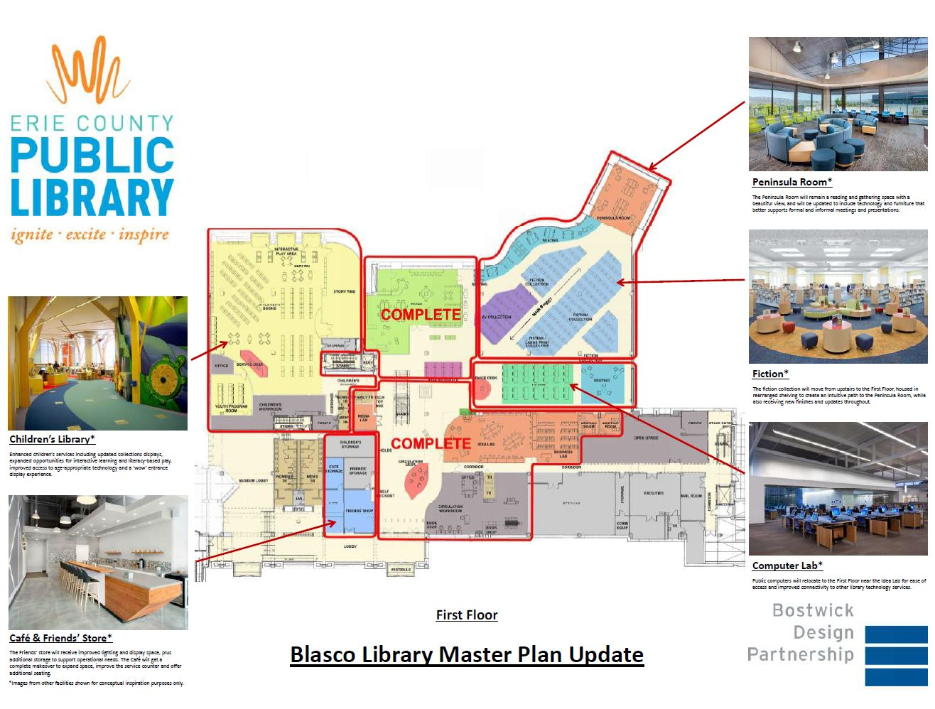 The Erie County Public Library, in partnership with Bostwick Design, has created a four phase plan for the renovation of the Blasco Memorial Library. Built in 1996, the Blasco Library is in need of accessibility, technology, and layout updates to meet the needs of today's Erie. <br><br>Phases I and II were completed in 2017 and 2019 with the renovation and creation of the Idea Lab, downstairs entryway, and Teen Space. Future phases will address the Children's Library, remaining downstairs areas, lobby, and upstairs.<br><br>Please review the phase plan drawings and let us know what you think!