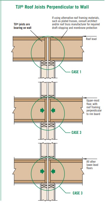 """<span style=""""color: #16e07f;""""><a href=""""https://www.weyerhaeuser.com/woodproducts/software-learning/other-software/autocad-and-sketchup-downloads/"""" rel=""""nofollow"""" style=""""color: #16e07f;"""" target=""""_blank"""">Open Web Truss &amp; I- Joist Floor System Considerations</a></span>"""