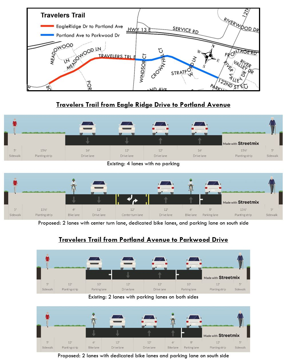"""<span style=""""font-size: 14pt;""""><strong>The proposed addition of bike lanes would reconfigure the lanes on Travelers Trail from Eagle Ridge Drive to Portland Avenue and from Portland Avenue to Parkwood Drive as shown below:</strong></span>"""
