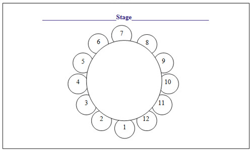 The seat placement in relation to the stage is indicated below. If you are seating less than 12 guests then the position will be adjusted accordingly. Table positions are not yet allocated and this graphic is not representative of where your table is positioned in the room.