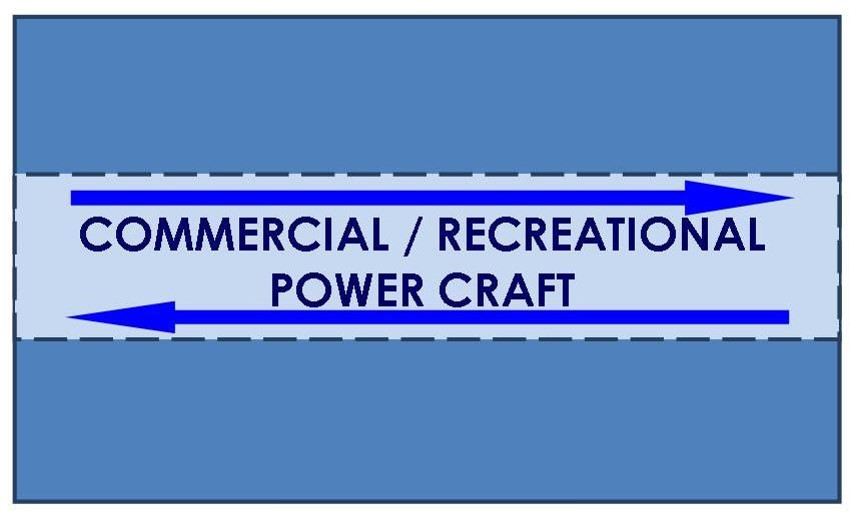 Commercial and powered craft