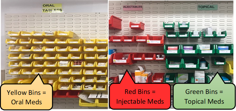 Example of how High Alert Medications are identified in Carewest