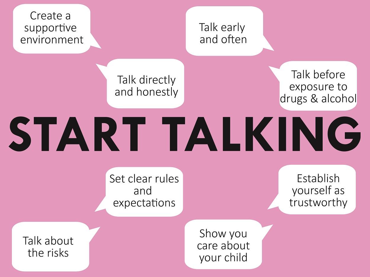 Start Talking