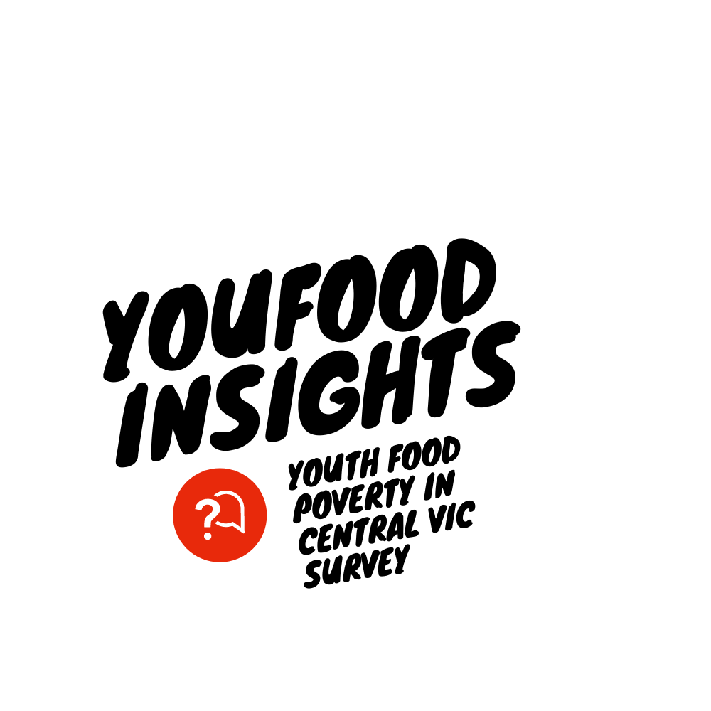 Logo of YouFood Insights - Youth Food Poverty in C
