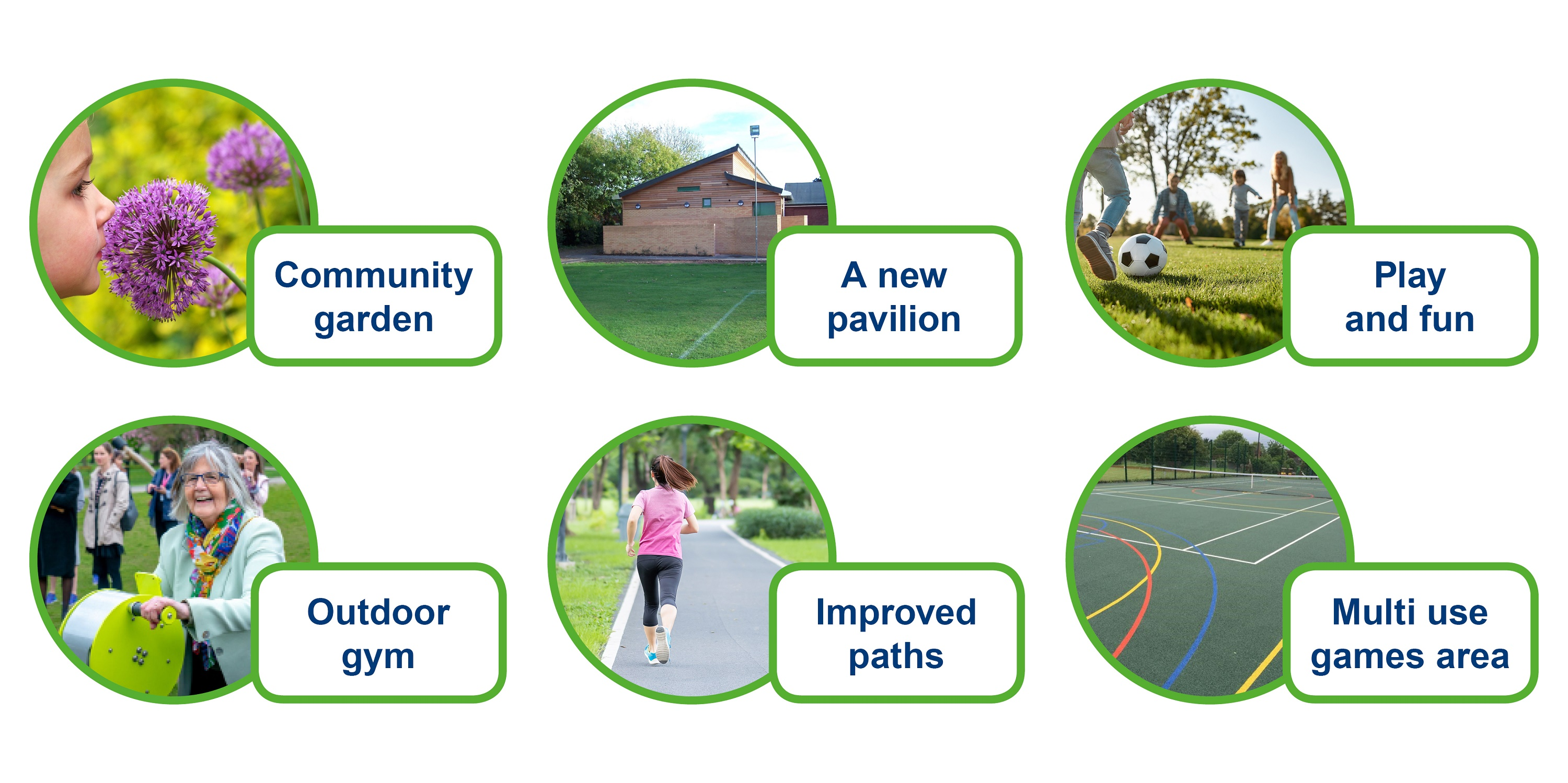 Pictures showing some of the facilities proposed for the park, such as outdoor gym equipment.