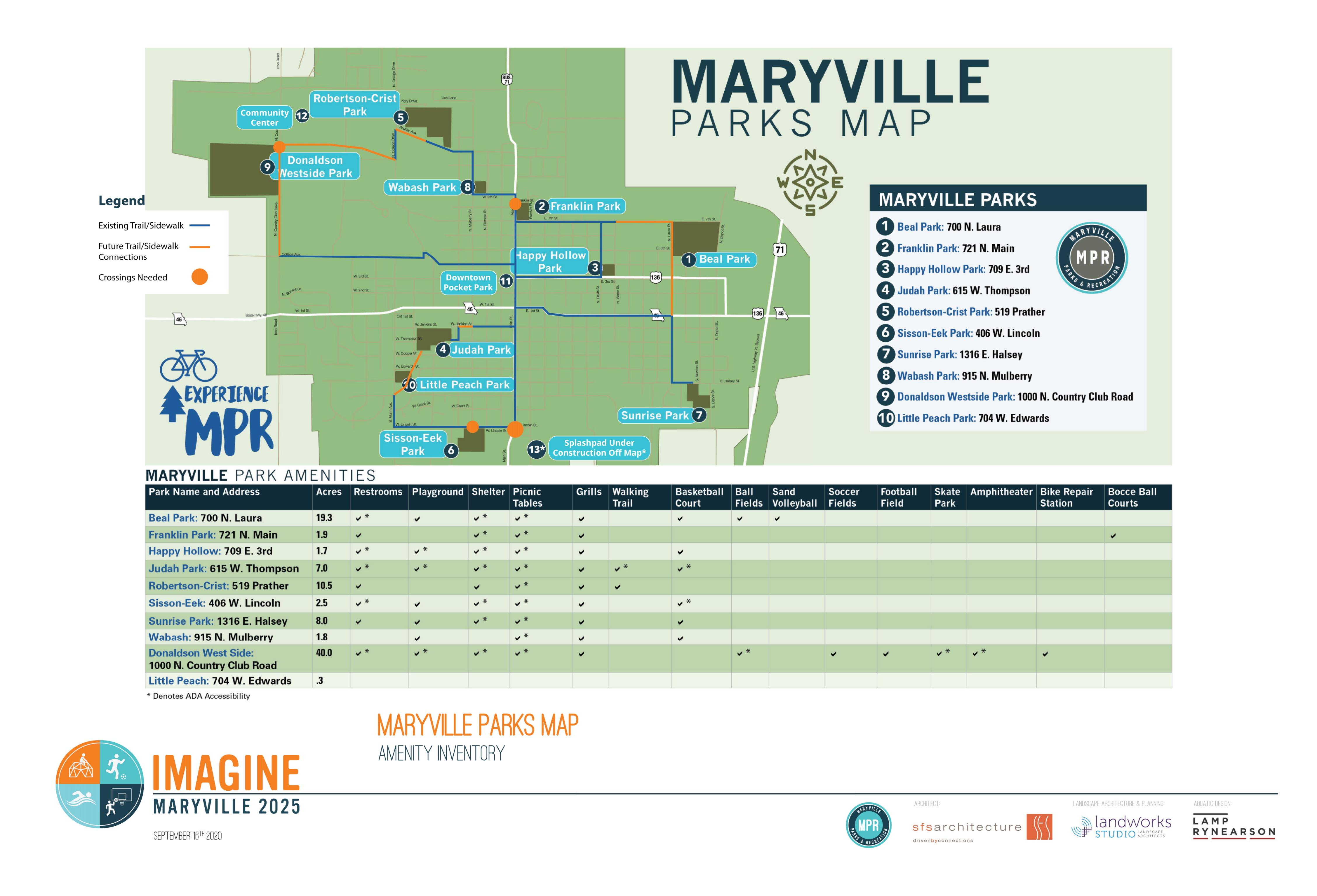 Current Park Inventory Map and Connectivity<br><br>This map is provided for reference showing all of the parks maintained by the City of Maryville Parks and Recreation.