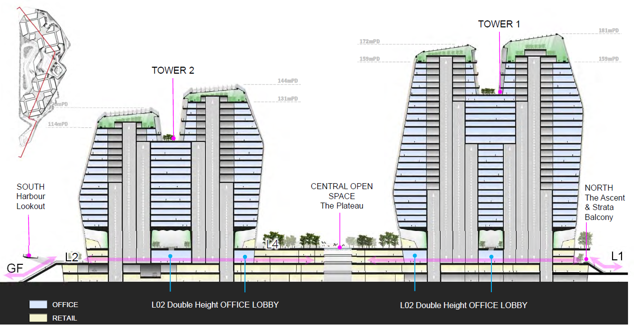 Proposed scheme changes from 3 to 2 taller buildings<br>新設計由原有三幢變為二幢更高的商業大廈