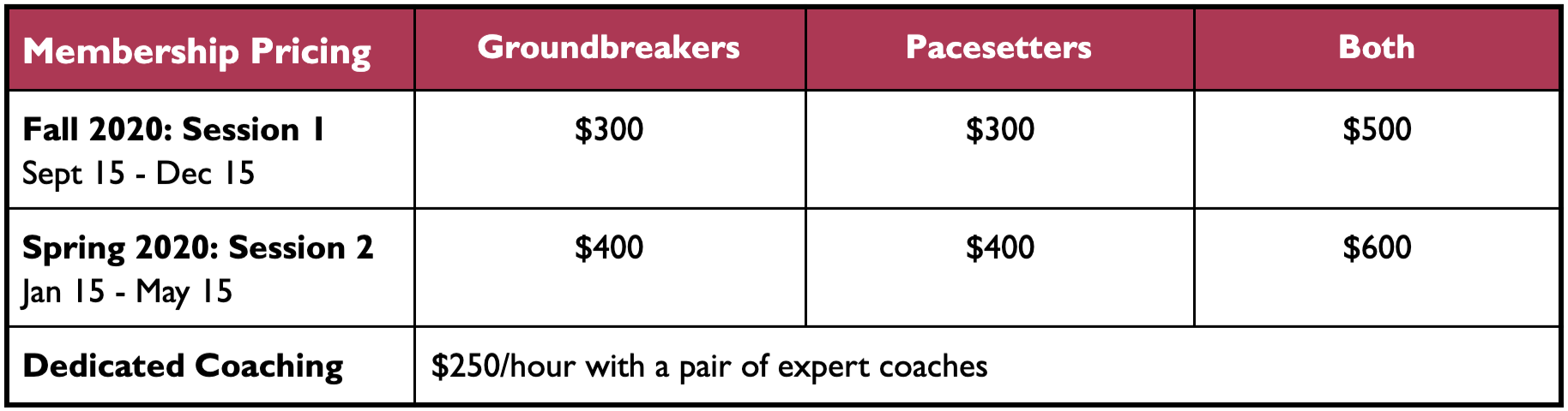 The membership prices below are per person and do not include transaction fees.