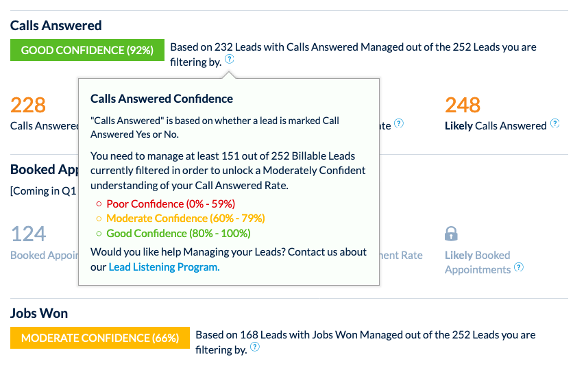 Lead Performance Metrics tool tip