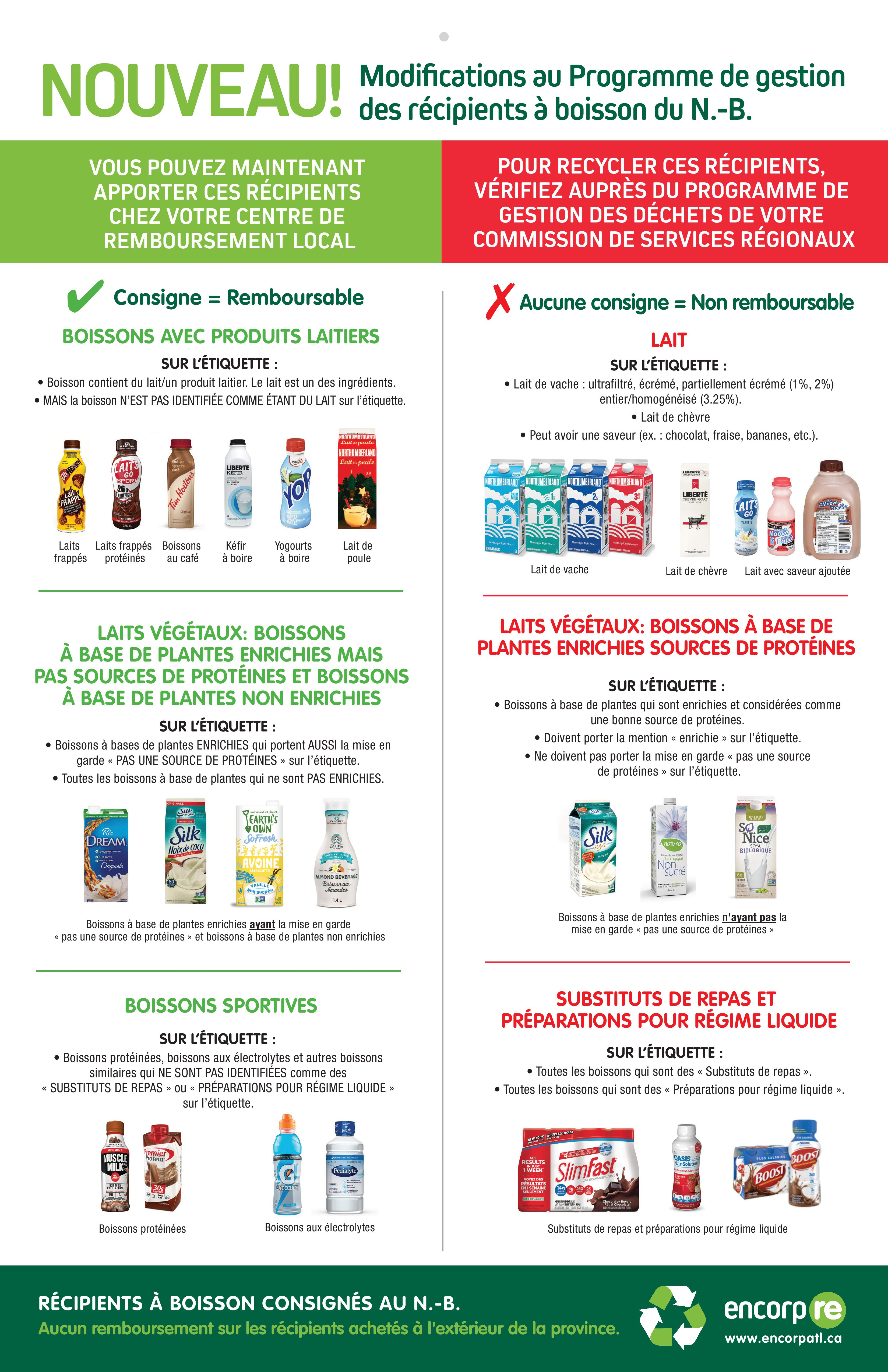 Click on this link to enlarge: https://encorpatl.ca/wp-content/uploads/2020/08/NewBeverageContainers-E.pdf