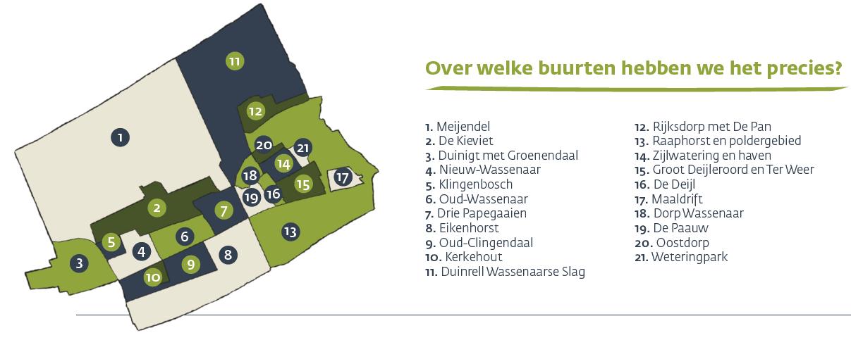 Buurten in Wassenaar
