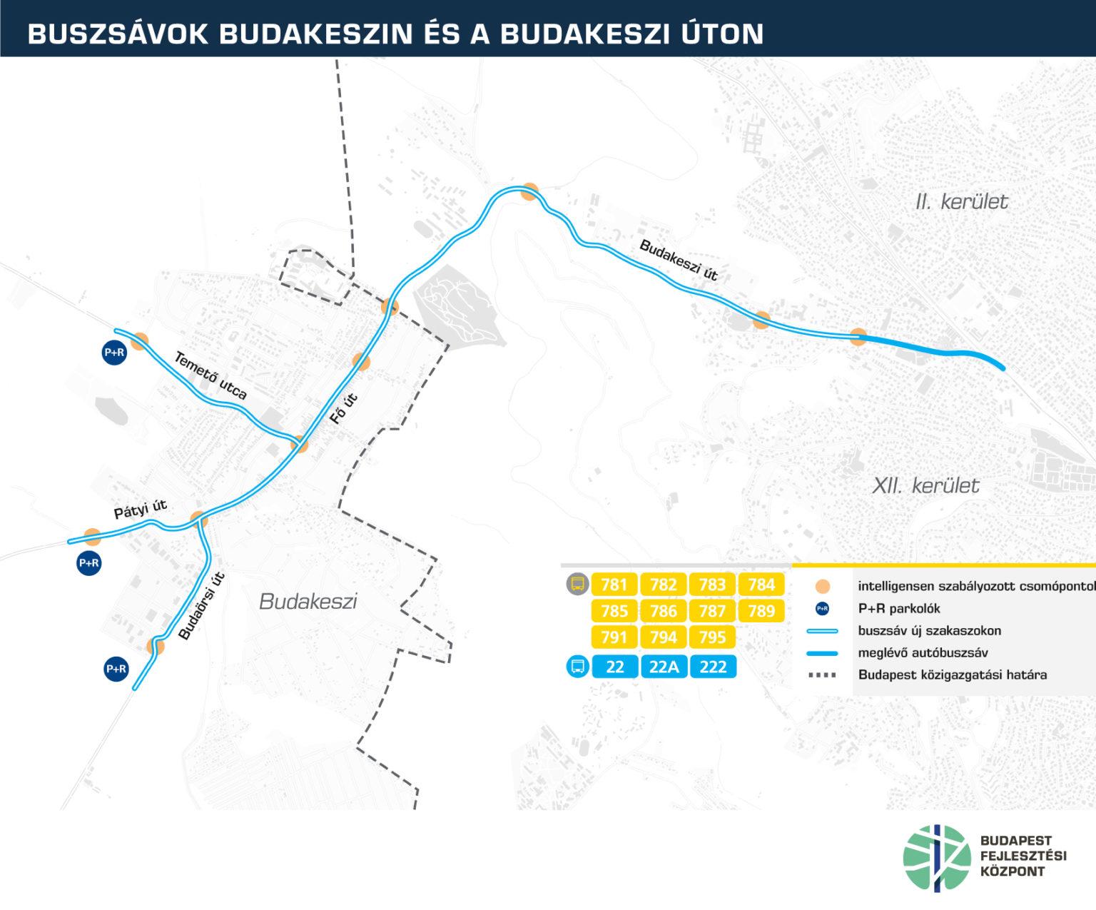 A budakeszi buszsáv fejlesztési elképzelései.