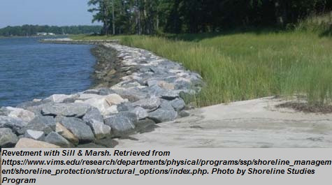 """Revetment with Sill &amp; Marsh<br><span style=""""font-family: arial, helvetica, sans-serif; font-size: 12pt; color: #4a4a4a;"""">Permanent flood protection measure that combines revetment measures described above with additional protection from a low-profile nature-based structures that is created from sand fill and planted marsh.Marsh sill placement is site-specific depending on bank height and whether bank grading can also be performed, the water depth and bottom type near the shoreline, and the potential for successful marsh vegetation growth.</span>"""