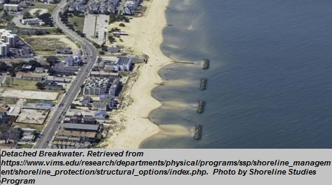 """Detached Breakwater<br><span style=""""font-family: arial, helvetica, sans-serif; font-size: 12pt; color: #4a4a4a;"""">Permanent flood protection measure that reduces the effects of storm surge and coastal erosion by absorbing wave energy during storm events. As waves break on the structure their energy is reduced, calming waters on the shoreward side and reducing the direct impacts to the shoreline.</span>"""