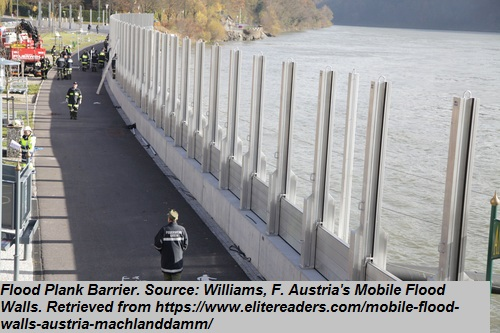 """Flood Plank Barrier<br><span style=""""font-family: arial, helvetica, sans-serif; font-size: 12pt; color: #4a4a4a;"""">Semi-permanent flood protection measure that builds on existing flood wall structure to provide additional protection during extreme events or expected rises in sea level. The planks are designed to be interchangeable that offer different levels of protection. Technology is referred to as mobile-bearing flood wall.</span>"""