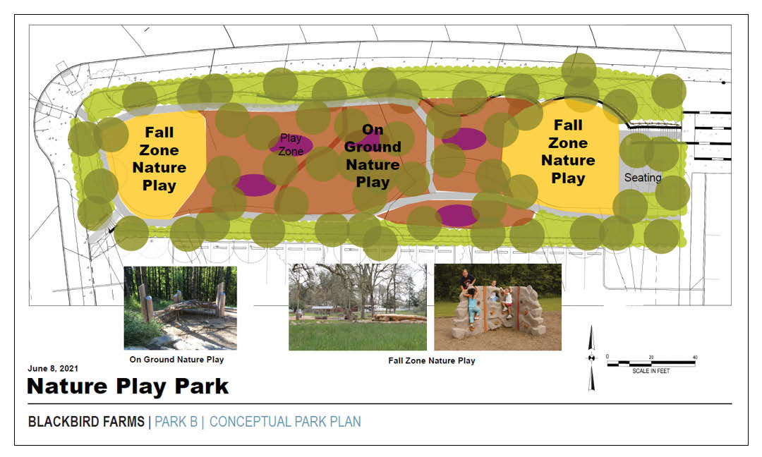 <strong>Nature Play Park Option</strong>