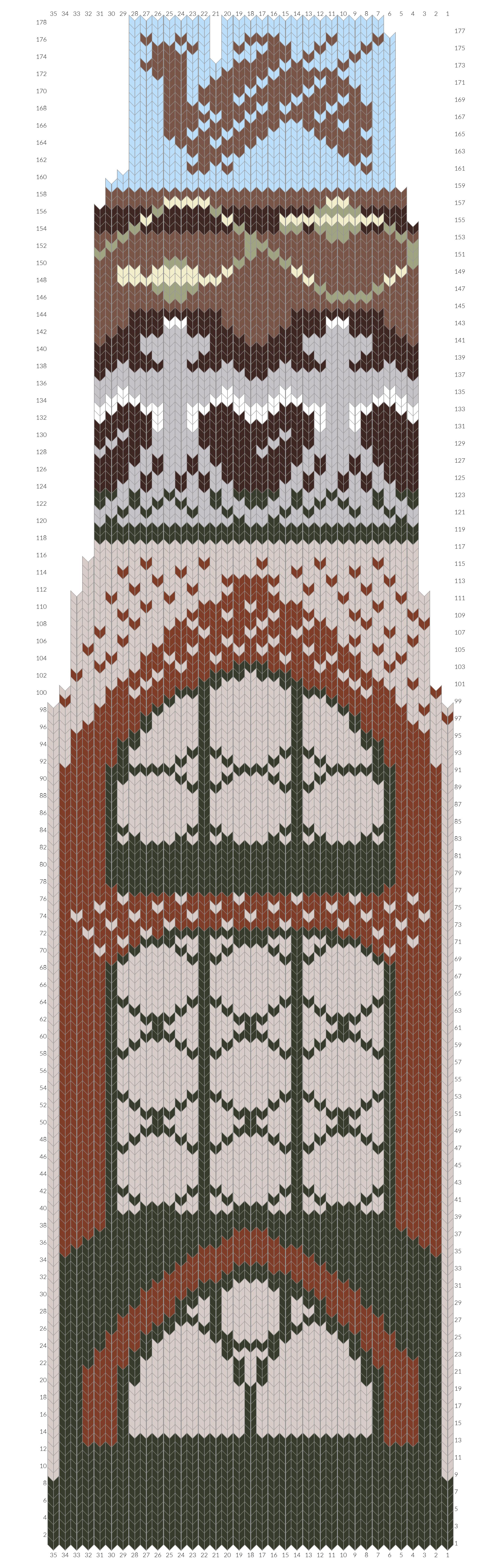 Pyhän Laurin kirkko ja helat