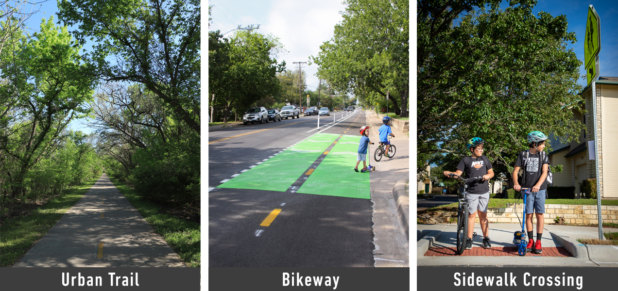 An urban trail is a wide hard-surfaced path where cars are not allowed. Bikeways can take the form of a striped path on the road and often include physical protection.Sidewalks provide a dedicated place for people to walk, but crossings, curb cuts, and other elements are needed for a complete pedestrian network.