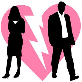 survey for lds divorced women