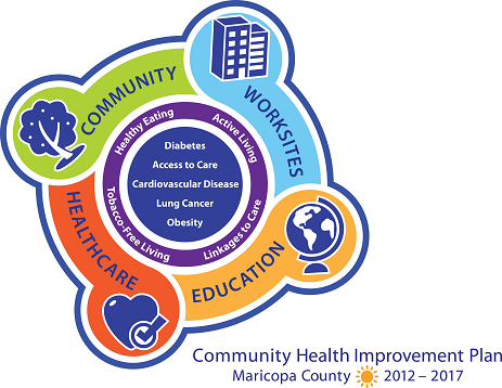 community improvement To celebrate national community development week (april 17-22, 2017), the community improvement program has created a video to showcase some of the projects funded with the community development block grant.